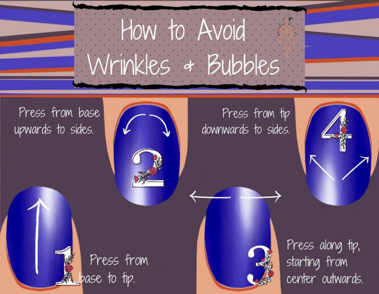 Wrinkles and bubbles